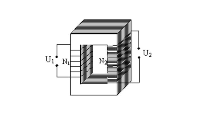Dây quấn ( Cuộn dây ) của máy biến áp